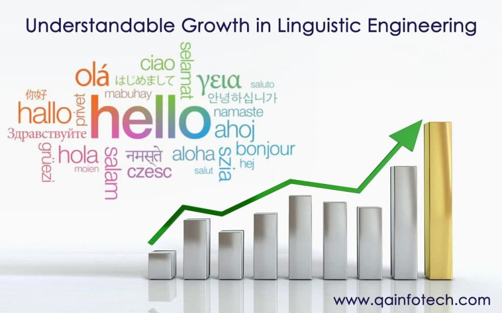 Linguistic Testing Services