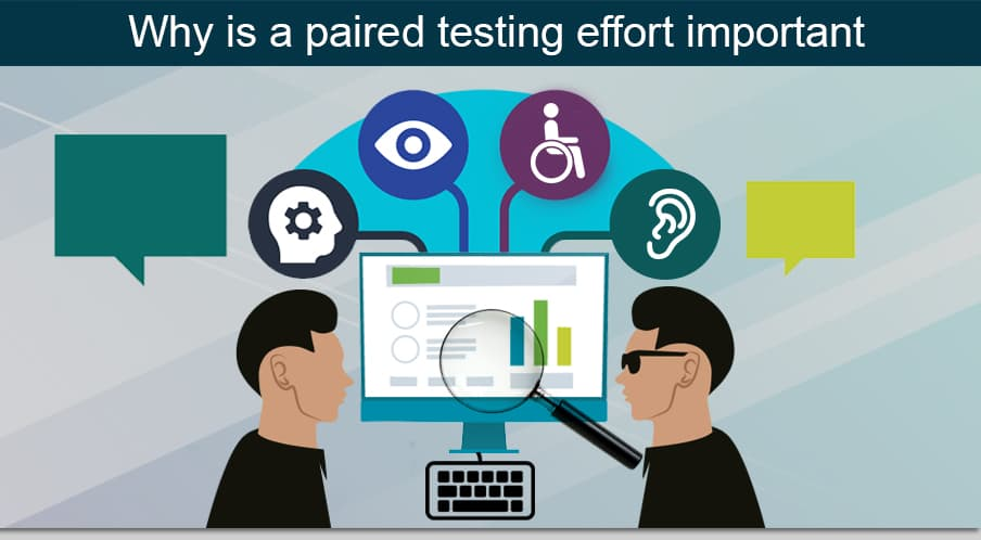 Accessibility Testing Services
